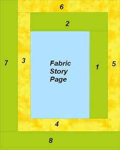 """Storybook Quilt Block (FREE quilt pattern) ~ using an illustrated fabric panel or from a """"quiet"""" or fabric book. While a """"quiet book"""" is usually only appealing to a baby or toddler, a storybook quilt continues to be enjoyed and used by a child for many years, and is especially enjoyed by a child that is learning to read.  It's a quick and easy project suitable for all skill levels."""