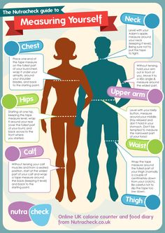 how to take measurements for weight loss - Google Search