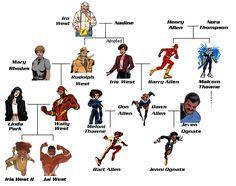 ¡¡¡Homenaje a los Papás superhéroes!!! La familia, como los supervillanos, no se elige… | Los Eternautas | Para los amantes del Comic