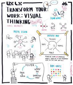 UX Lx - James Macanufo: Transform your Work - Visual Thinking (Workshop) - Part II
