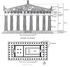 View Description: Blueprints of the Parthenon, front view and over view. View Type: Front and above view View Subject: Parthenon, blueprints View Date: 1888 Related Works: Parthenon, Record Francis Penrose, Parthenon Dimensions Parthenon Architecture, Architecture Antique, Ancient Greek Architecture, Classic Architecture, Historical Architecture, Parthenon Greece, The Parthenon, Athens Greece, Greece Drawing