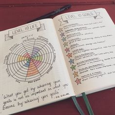 Oh you know... Just over here planning out my Level 10 Life in my bullet journal by boho.berry