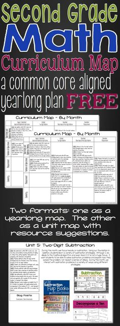 This Second Grade Math Curriculum Map outlines the Common Core Math Standards for second grade over the course of a full year. This is the same curriculum map I have used in my classroom for the past several years.  It is presented in two formats. One format is by month, to give you an idea of the scope and sequence of the standards. The other format is by unit, where I have outlined which resources I use to teach and supplement that unit of standards.