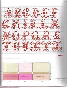 Cross Stitch Vintage Rose Alphabet