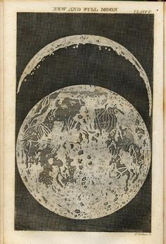 New and Full Moon