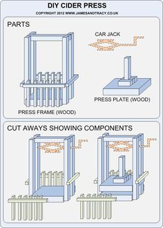 DIY cider or fruit press plans - easy and cheap to make, and very effective… Beer Brewing, Home Brewing, Apple Cider Press, Homemade Cider, Wine Press, Cider Making, Sustainable Living, Making Ideas, Homesteading