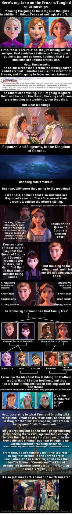 I love this. I especially like the theory of the queen of Corona and the king of Arendelle being siblings, because they look a lot more alike than the queens.