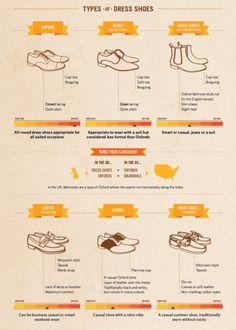 Types of Dress Shoes Via