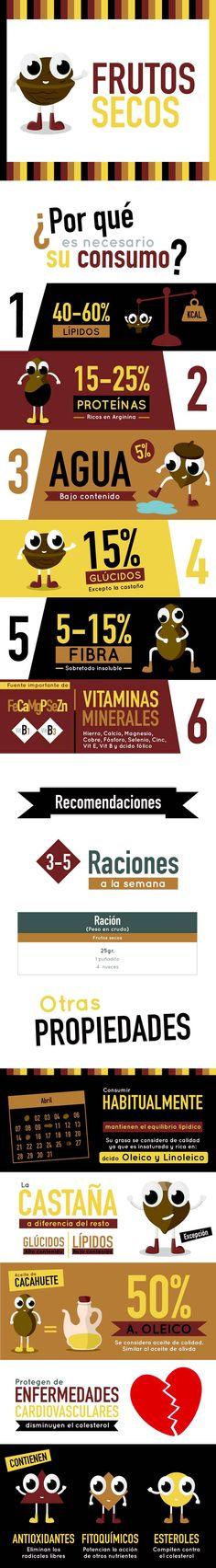 ★★★★★ Frutos secos ¿Por qué es necesario su consumo?  I➨  http://dieta.tips/importancia-de-consumir-frutos-secos/ → Dieta, Nutricion, Salud