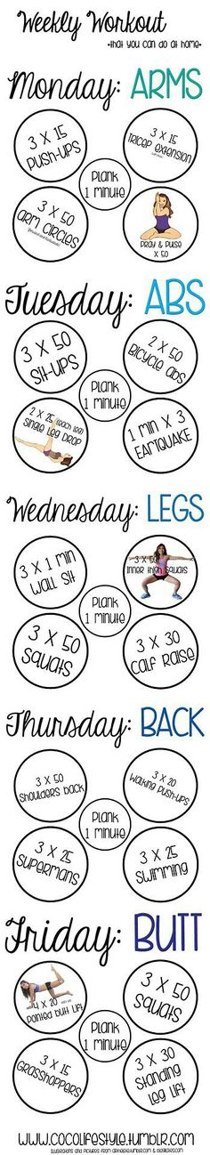 Weekly strength exercises