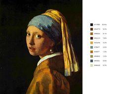 10 paletas de color extraídas de 10 cuadros famosos