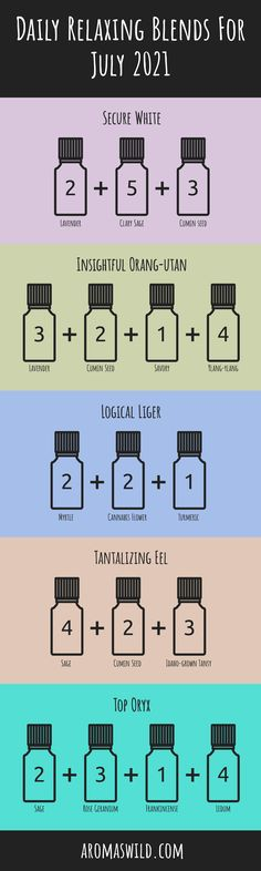 vetiver diffuser blends – Here are our Daily Relaxing Blends For 3 August 2021. Secure White 2 drops of Lavender vetiver diffuser blends 5 drops of Clary Sage vetiver diffuser blends 3 drops of Cumin seed Insightful Orang-utan 3 drops of Lavender vetiver diffuser blends 2 drops of Cumin Seed vetiver diffuser blends 1 drops of Savory vetiver diffuser blends 4 drops of Ylang-ylang Logical Liger 2 drops of Myrtle vetiver diffuser blends 2 drops of Cannabis Flower vetiver diffuser blends 1 dro