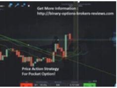 binary options strategies 2021 oscars
