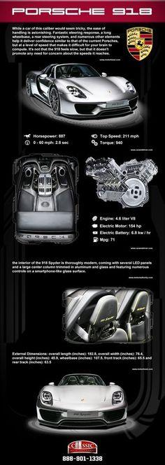 2014 Porsche 918 Spyder Features Hybrid Technology
