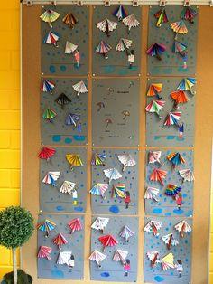 Regenschirme aus Papier bemalen, falten, aufkleben. Der Regen ist mit Wasserfarben und Fingern aufgetragen
