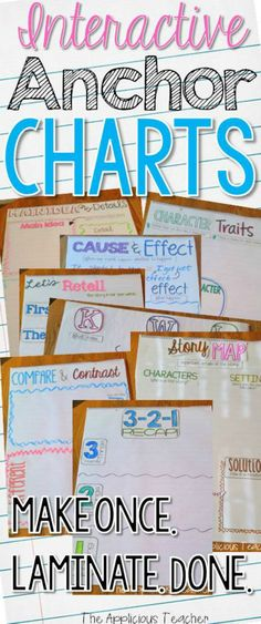 Make your Anchor charts more engaging and teacher friendly by making them interactive! Make them once and reuse over and over again.
