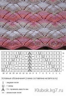 Rice weave model for small lambs and number of stitches Easy H . - Children& Ideas # of # for knitting pattern Lace Knitting Patterns, Arm Knitting, Lace Patterns, Knitting Stitches, Stitch Patterns, Knitting Sweaters, Knitting Machine, Pattern Ideas, Filet Crochet