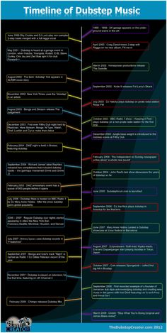 A timeline showing the evolution of the Dubstep Genre from its UK Garage origins in 1998 to today... Found only at http://www.thedubstepcreator.com