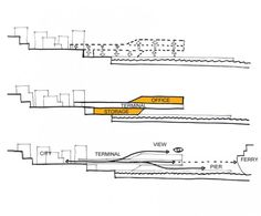 Section diagrams of Ferry Terminal in Stockholm by C. F. Møller Architects (2010)