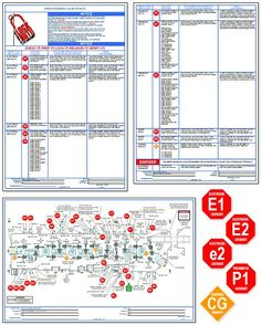 Best Lockout Tagout Images On Pinterest Lockout Tagout - Lock out tag out procedures template