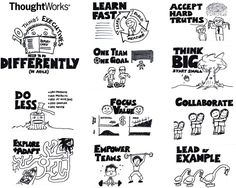 Words associated with agile and scrum process, great
