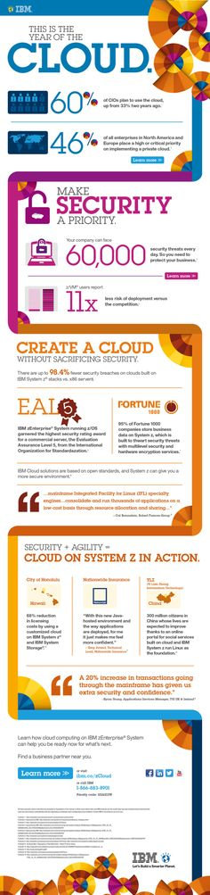 This is the year of the cloud #infographic #internet