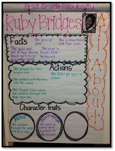 Really love this chart for a character study. First Grade Fabulosity : Really love this chart for a character study. First Grade Fabulosity Social Studies Activities, Teaching Social Studies, Teaching Writing, Student Teaching, Teaching Ideas, Elementary Teaching, Ela Anchor Charts, Reading Anchor Charts, Readers Workshop