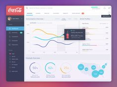 I've done a few iterations of this Coke Freestyle Dashboard. I believe this will be the final version. I basically simplified the main chart and removed a few other things that cluttered the UI a b...