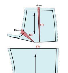 Flat bottom adjustment
