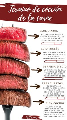 Easy Baking Recipes, Raw Food Recipes, Wine Recipes, Carne Asada, Cooking Tips, Cooking Recipes, Dining Etiquette, Healthy Chicken Dinner, Good Food