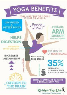 All yoga benefits. With 3 Week Yoga Retreat you can achieve all these benefits i… All yoga benefits. With 3 Week Yoga Retreat you can achieve all these benefits in just 21 days. Vinyasa Yoga, Yoga Nidra, Bikram Yoga, Iyengar Yoga, Ashtanga Yoga, Ayurveda, Namaste, 3 Week Yoga Retreat, Hata Yoga