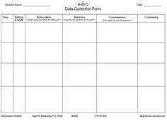 This is an A-B-C data collection sheet. (Antecedent-Behavior-Consequence data collection form)