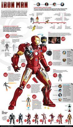 Triton World: International Infographics of Iron Man from Marvel Facts, Hq Marvel, Marvel Dc Comics, Marvel Heroes, Marvel Cinematic, Les Innocents, Iron Man Art, Iron Man Tony Stark, Spiderman