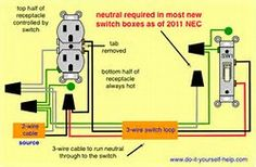 combination electrical outlet wiring diagram how to wire switches combination switch/outlet + light ... electrical outlet wiring diagram 20 bulbs #12
