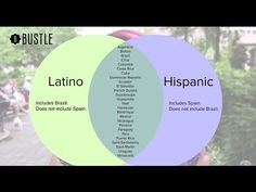 This Video Sorts Out The Very Simple Difference Between The Terms Hispanic, Latino, And Spanish
