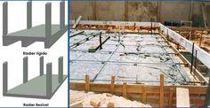 - Quando todas as paredes ou todos os pilares de uma edificação transmitem as cargas ao solo através de uma única sapata, tem-se o que...