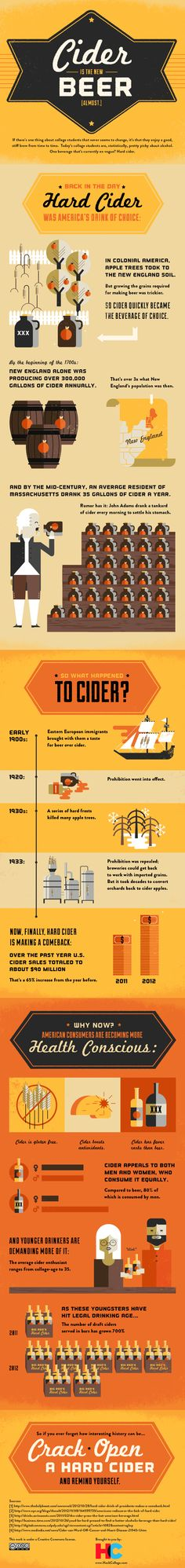 Infographic: Cider is the New Beer - HackCollege  So whether you've been a cider aficionado for years or you're just getting into this world of apple-flavored delight, take a look at the following infographic and see for yourself the proud history of hard cider.