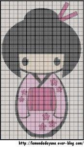 Kokeshi - Le blog de yuna