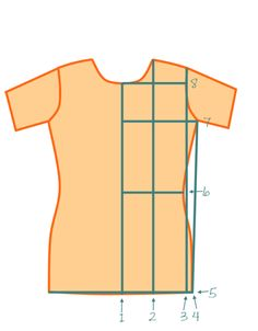 How to draft your own basic fitted Tshirt - could be a good jumping off point to making other patterns that fit!