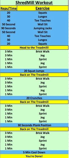 ShredMill Workout #running #fitness