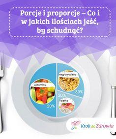 #Porcje i proporcje – Co i w jakich #ilościach jeść, by schudnąć?  Porcje i proporcje poszczególnych #składników nie mogą być takie #same w przypadku śniadania czy obiadu, gdyż te posiłki mają zupełnie inne cele.