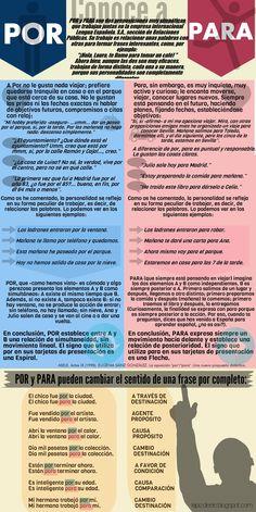 Infografía para la clase de español como lengua extranjera. Diferencia entre POR y PARA.