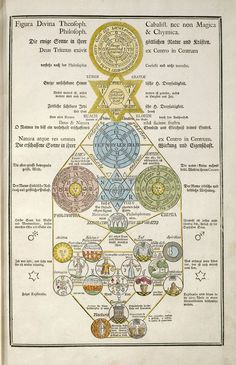 Secret Symbols of the Rosicrucians from the 16th and 17th century: from an old Mscpt.