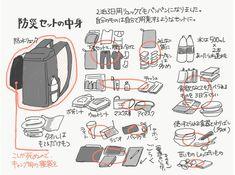 Emergency Bag, Happy Words, Location History, Life Hacks, Survival, Darth Vader, Twitter, Notes, Storage