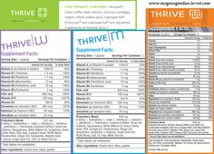 THRIVE PRODUCT INGREDIENTS  http://moorethriving.le-vel.com