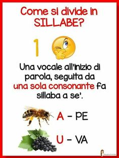 La Divisione In Sillabe. Italian Grammar, Italian Words, Italian Language, Mastery Learning, Learn To Speak Italian, Math Word Walls, Everyday Italian, Italian Lessons, Math Poster
