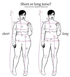 Short or long torso?  – from a blog post about how to dress for your shape   Lost in a Spotless Mind.com