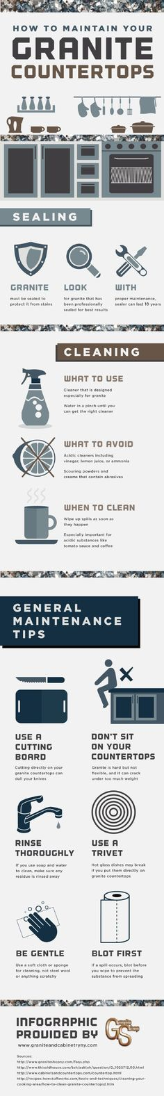 how to maintain kitchen clean