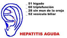ASOCIACION INTERNACIONAL ACUPUNTURA TRADICIONAL VADEMACUM ORIENTATIVO PROF. DR. FERNANDO LURUEÑA: H Acupressure, Acupuncture, Chakras, Mudras, Natural Medicine, Lululemon Logo, The Cure, Hiccup, Health
