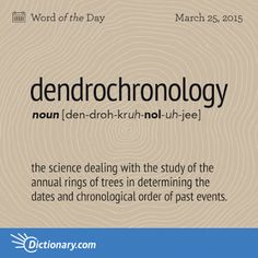 Cost of dendro dating quotes